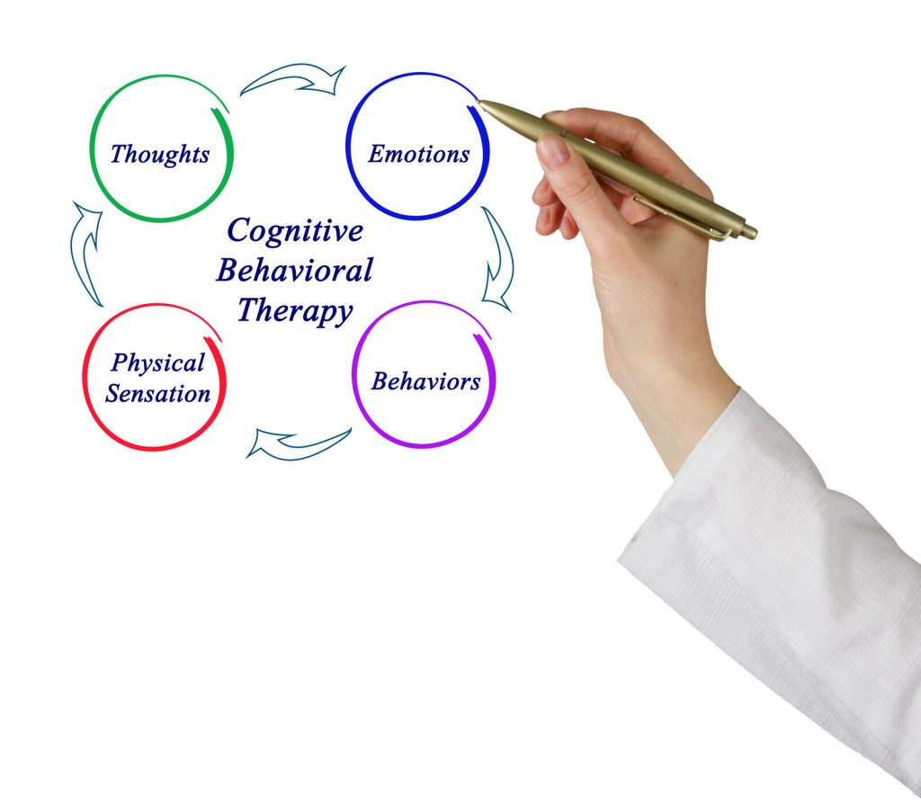 Cognitive Behavioural Therapy Health & Social Care Education